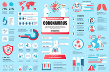 Bundle Coronavirus 2019-nCoV Infographic UI, UX, KIT Elements. Different Charts, Diagrams, Symptoms, Prevention, Visual Support, Timeline Design Template. Vector Info Graphic And Infographics Set.