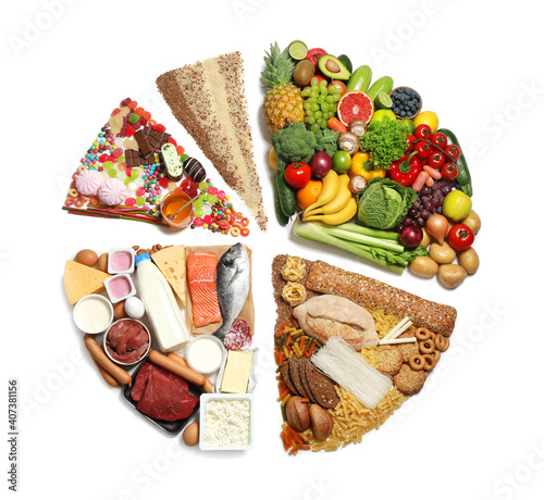 Food pie chart on white background, top view. Healthy balanced diet