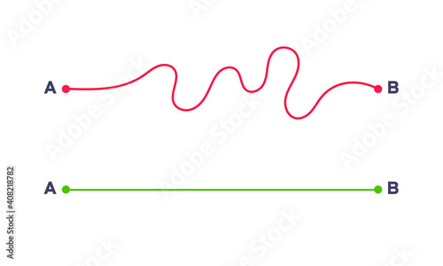 Obraz Complex and easy simple way from point A to B vector illustration. Chaos simplifying, problem solving and business solution searching challenge concept. Hand drawn doodle scribble chaos path lines. - fototapety do salonu