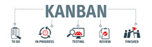 KANBAN Vector Illustration Banner With Icons And Keywords