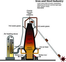 Iron And Steel Industry. Mechanical Equipment Of Metallurgical Plants: Blast Furnace.Vector Illustration.