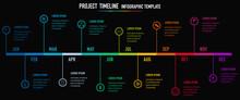 Project Timeline & Milestones Infographics, 12 Months Plan
