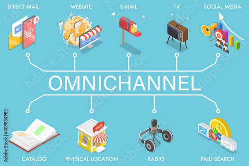 Tela 3D Isometric Flat Vector Concept of Cross-Channel, Omnichannel, Several Communication Channels Between Seller and Customer, Digital Marketing, Online Shopping