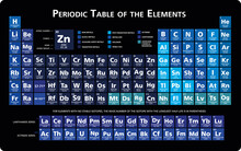 Neon Blue Periodic Table Of The Chemical Elements Illustration
