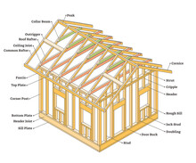 Wood Framing Construction As House Building Example Scheme Outline Concept