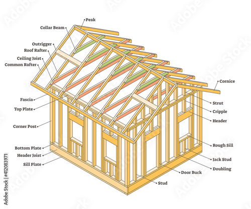 Photo Wood framing construction as house building example scheme outline concept