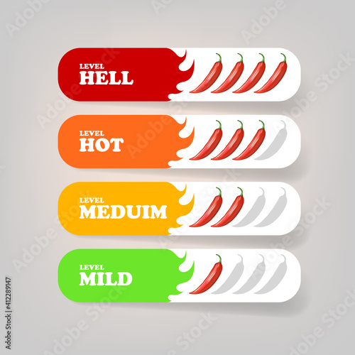 Spicy hot red chili pepper banners or stickers set with flame and rating of spicy Wallpaper Mural