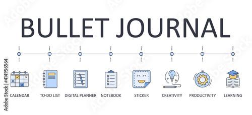Canvas Print Vector banner infographics bullet journal