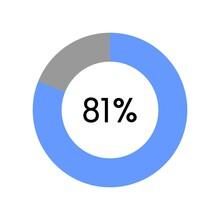 81 Percent, Circle Percentage Diagram On White Background Vector Illustration.