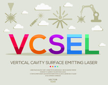 VCSEL Mean (vertical Cavity Surface Emitting Laser) Laser Acronyms ,letters And Icons ,Vector Illustration.