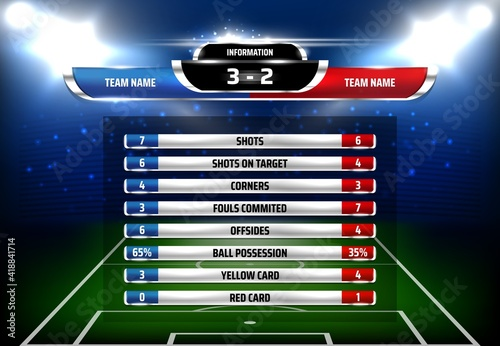 Obraz na płótnie Football game statistics scoreboard template