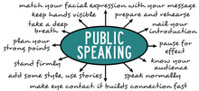 Useful Tips For Public Speaking