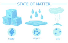 Different Of State Of Matter Vector Illustration. Water In Various Chemical States: Solid, Liquid, Gas. For Physics, Education, Science Concept