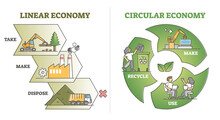 Linear Vs Circular Economy Comparison From Recycling Aspect Outline Diagram