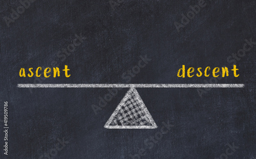 Chalk drawing of scales with words ascent and descent Fototapet