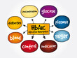 HbA1c Glycated hemoglobin mind map, medical concept for presentations and reports