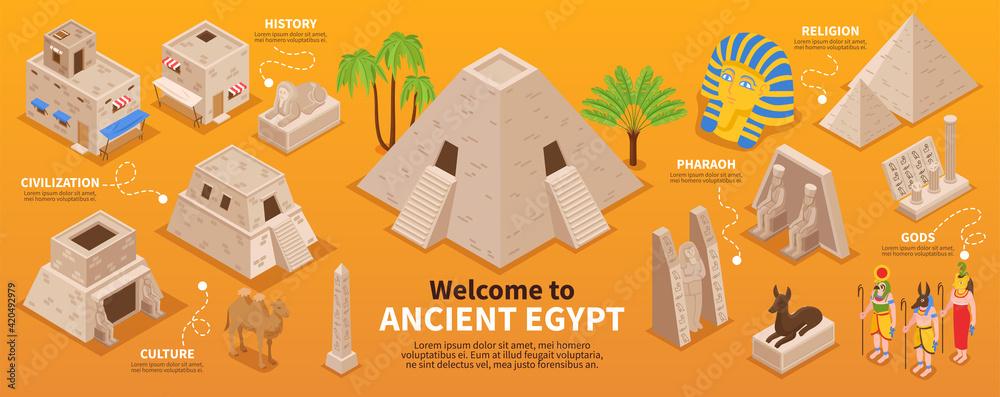 Fototapeta Ancient Egypt Isometric Infographics