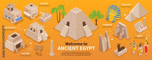 Fotografie, Obraz Ancient Egypt Isometric Infographics