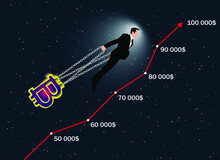 Bitcoin Growth, Investment By Elon Musk