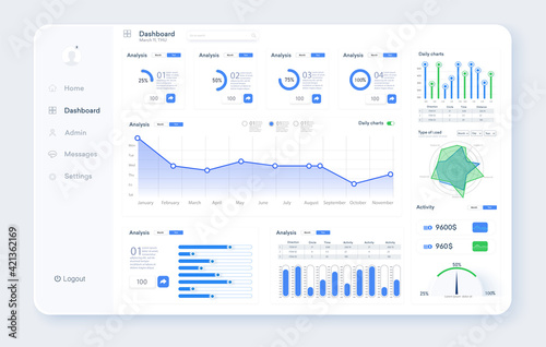 Fototapeta Dashboard UI, UX, KIT, great design for any site purposes. Business infographic template. Vector flat illustration. Big data concept User admin panel template design. Analytics admin dashboard. obraz