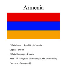 Armenia National Flag, Country's Official Name, Country Area Size, Official Language, Capital And Currency.