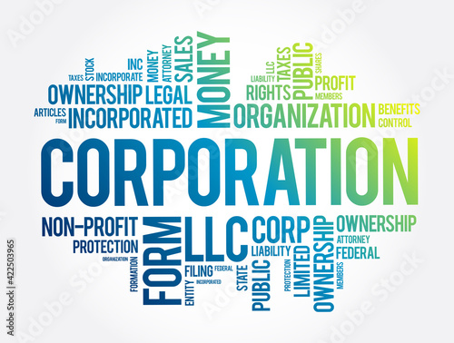 Foto Corporation word cloud collage, business concept background