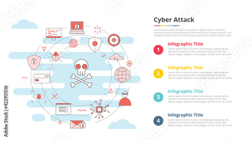 Tela cyber attack concept for infographic template banner with four point list inform