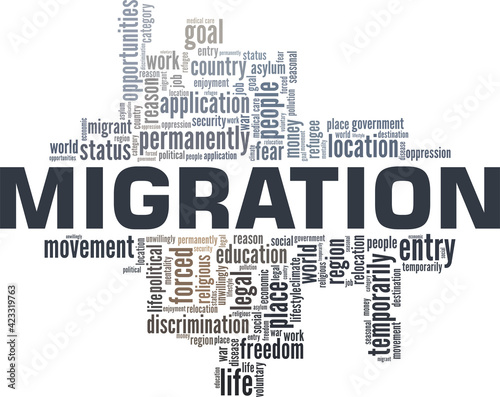Fotografie, Obraz Migration vector illustration word cloud isolated on a white background