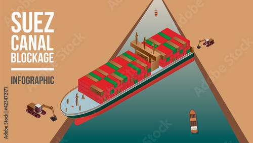 Vector illustration concept of Maritime traffic jam. Container cargo ship run aground and stuck in Suez Canal, Suez Canal blockage.