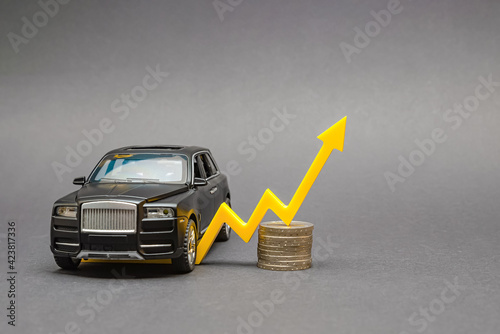 Rising cost of new and used cars, rising car sales, rising costs of insurance and car loans. Rising car prices.