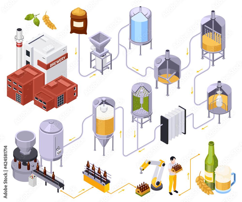 Fototapeta Brewery Beer Production Set