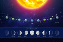 Movement Of The Moon Phases View From The Earth. Whole Cycle From New Moon To Full, Lunar Cycle On Dark Blue Background. Astronomy, Astrology Science Concept Realistic Vector Illustration