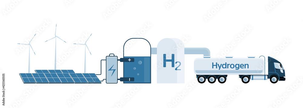 Fototapeta Getting green hydrogen from renewable energy sources. Vector illustration