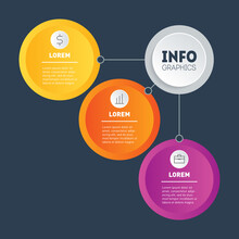 Example Of Infographics With Three Parts. Structured Business. Infographic Of Education Process. Investor Plan Or Presentation For 3 Months Or Years. Best For Business Presentation.