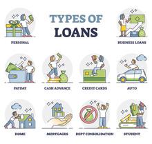Types Of Loans, Credits Or Leasings As Financial Funding Outline Diagram Set