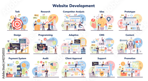 Big website development set. Web site establishing steps, IT project planning