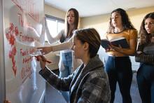 Teen Girls Writing On Whiteboard In Book Club Meeting