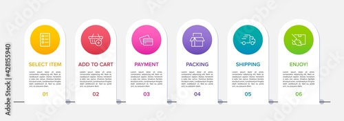 Fotografie, Obraz Concept of shopping process with 6 successive steps