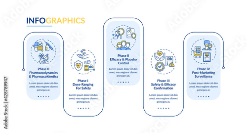 Fotografia Clinical study phases vector infographic template