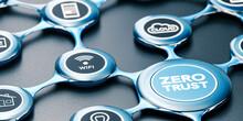Zero Trust Security Model. Secured Network.