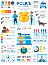 Police Department Banner With Infographic Elements. Poster Template With Flowchart, Data Visualization, Timeline, Workflow, Illustration. Vector Info Graphics Design Of Marketing Materials Concept