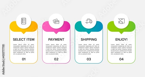 Foto Concept of shopping process with 4 successive steps