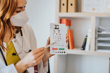 Female Ophthalmologist Pointing At Eye Chart In Clinic