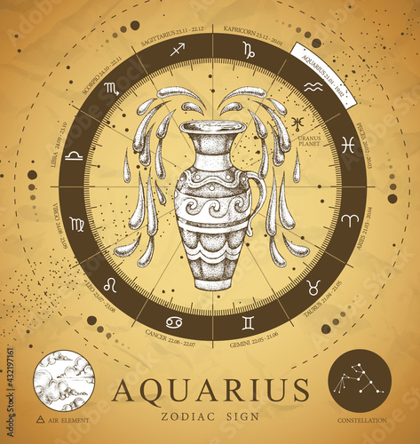 Vintage magic witchcraft card with astrology Aquarius zodiac sign. Realistic hand drawing water jug illustration. Zodiac characteristic - fototapety na wymiar