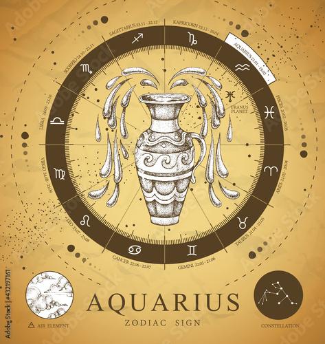 Fototapeta Vintage magic witchcraft card with astrology Aquarius zodiac sign. Realistic hand drawing water jug illustration. Zodiac characteristic obraz