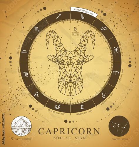 Obraz Modern magic witchcraft card with astrology Capricorn zodiac sign. Polygonal ram or mouflon head. Zodiac characteristic - fototapety do salonu