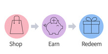 Shop Earn Redeem 3 Steps Reward Program Image. Clipart Image