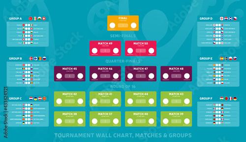 Foto European football euro 2020 Match schedule tournament wall chart bracket footbal
