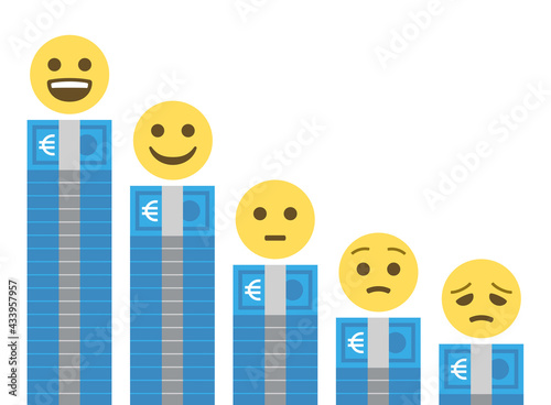 Fotografija euro banknotes columns with downward trend and emoji faces on white background,b