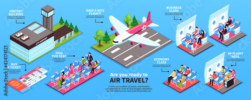 Photo Airplane Horizontal Infographic Composition With Airport Facilities Tickets Taki